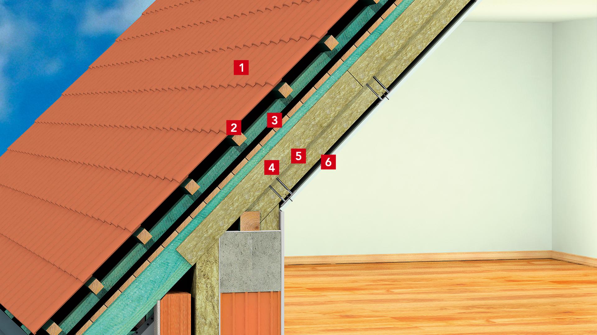 construction, application, visual