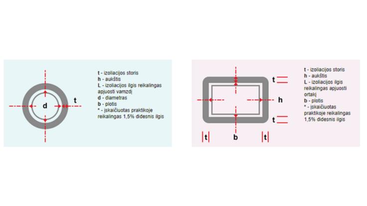 app, application, software, calculator, program, quantity calculator, hvac, ducts, insulation, ventilation, allu
