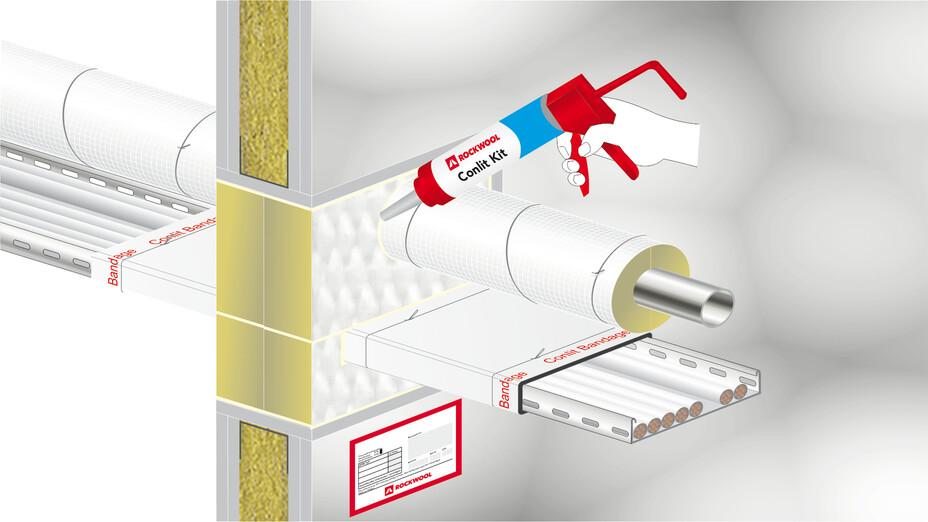 illustration, hvac, conlit bandage mit kabeltrasse, germany, steps