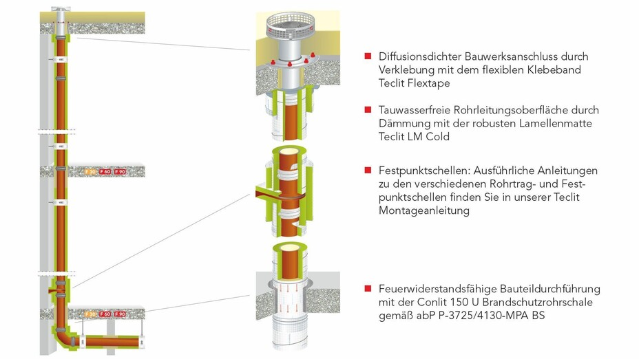 teclit rainwater pipe, sewer pipe, non-cumbustible pipe, germany