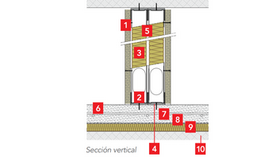 ROXUL - best practices - buenas prácticas Detalle 2: Tabique doble de placa de yeso laminado