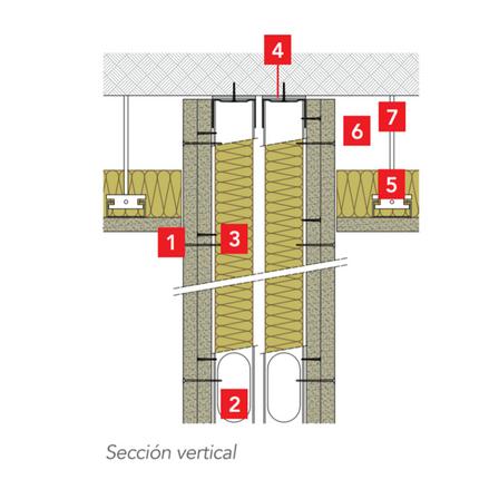ROXUL - best practices - buenas prácticas Detalle 3: Encuentro entre tabiques de placa de yeso laminado y falso techo laminado