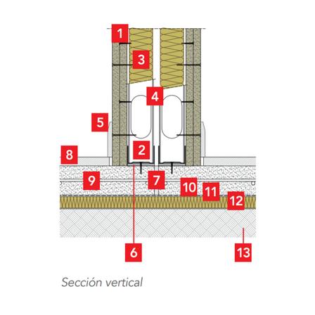 ROXUL - best practices - buenas prácticas Detalle 4 A: Encuentro entre tabiques de placa de yeso laminado y suelo flotante