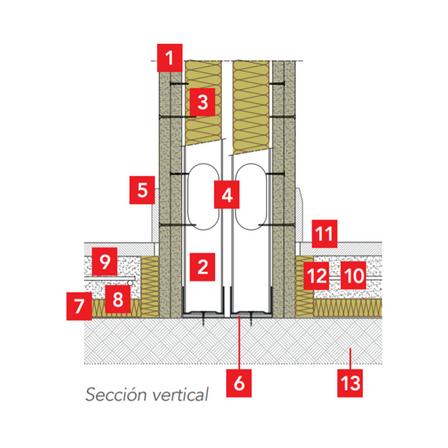 ROXUL - best practices - buenas prácticas Detalle 4 B: Encuentro entre tabiques de placa de yeso laminado y suelo flotante