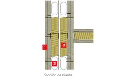 ROXUL - best practices - buenas prácticas Detalle 5: Encuentro entre tabiques de placa de yeso laminado
