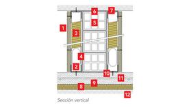 ROXUL - best practices - buenas prácticas Detalle 8: Trasdosado de placa de yeso laminado por ambas caras