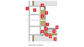 ROXUL - best practices - buenas prácticas Detalle 9: Fachada con trasdosado de placa de yeso laminado