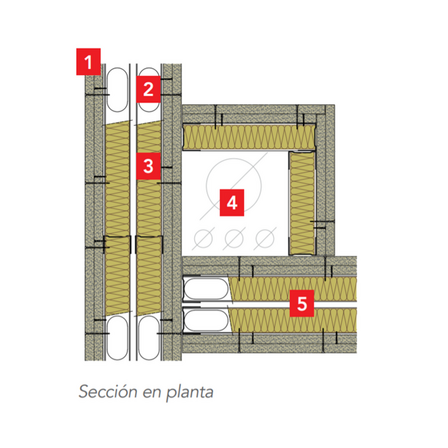 ROXUL - best practices - buenas prácticas Detalle 10B: Patinillos de instalaciones y de ventilación trasdosados con placa de yeso laminado
