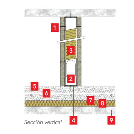 Roxul - best practices - buenas prácticas Detalle 1: Tabique sencillo de placa de yeso laminado
