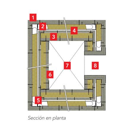 ROXUL - best practices - buenas prácticas Detalle 11: Recinto de ascensores con tabique de placa de yeso laminado