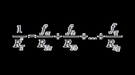 thermal resistance RDC graphic, RDC_opor_cieplny_3