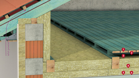 applications, attic