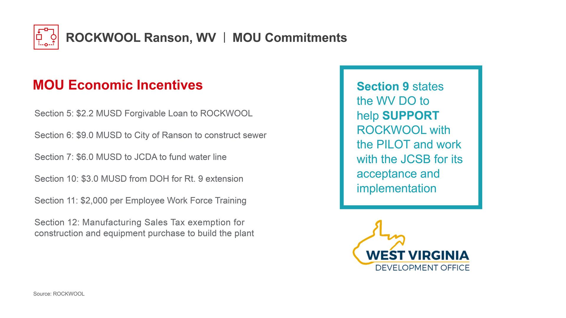 ROCKWOOL Ranson, Jefferson County, WV memorandum of understanding (MoU) economic incentives.
