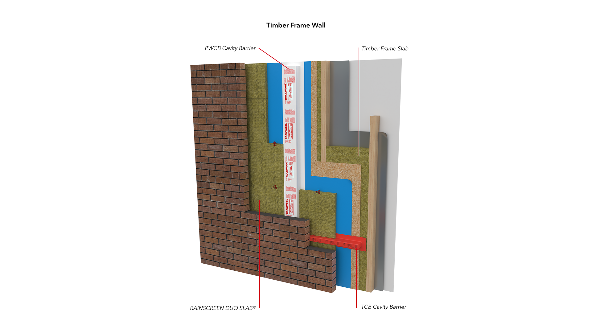 Timber Frame Wall - Timber Frame Slab, RAINSCREEN DUO, PWCB, TCB