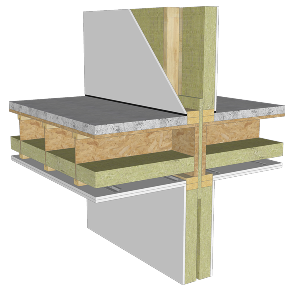 Party Wall Insulation Rockwool