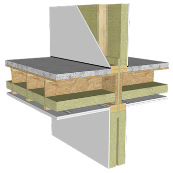 Interior Wall Insulation | ROCKWOOL