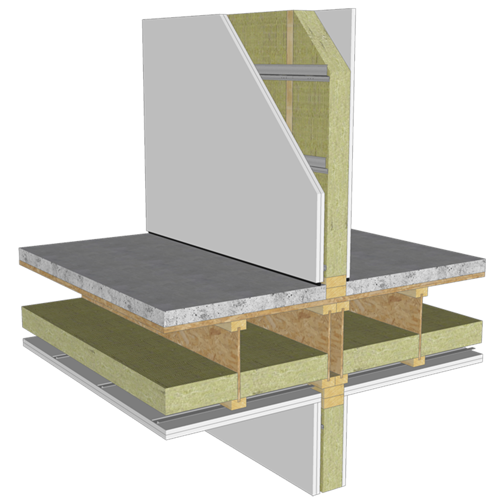 Ceiling insulation rockwool for Rockwool insulation properties